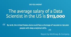 da-salary-fact
